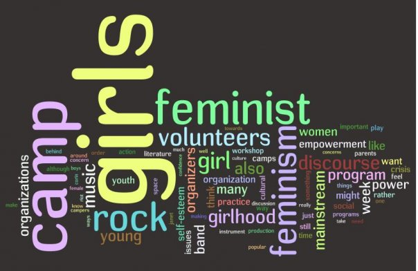 thesis on feminism Supports thesis quote illustrates how the author uses appeal to ethos last sentence returns to the hook in the introduction title: rhetorical analysis sample essay.